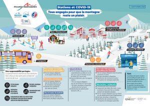 covid19-stations-v2_0